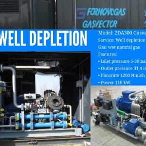 Gas Well Depletion